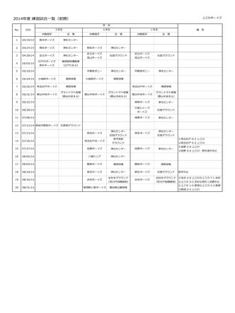 14練習試合実績 - 上三川ボーイズ