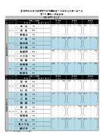 中学BSN杯県新人大会組み合わせ - NABBA新潟県バスケットボール協会