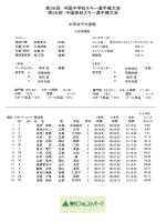 第36回 中国中学校スキー選手権大会 第56回 中国高校スキー選手権大会