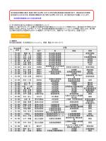 地方創生推進室における担当者名簿 省庁 局 課室 肩書 1 石川県 曽根