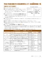 平成27年度(前期) - 牛久市公式ホームページ