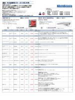 通信 中古品販売リスト 2015年3月号 126,000円 1,900,000円