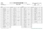 [3地区] 2015 LPGAプロテスト 第1次予選 2nd Round;pdf