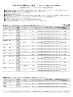 仙台市営住宅募集住宅一覧表 (平成27年1月募集)[子育て世帯対象]