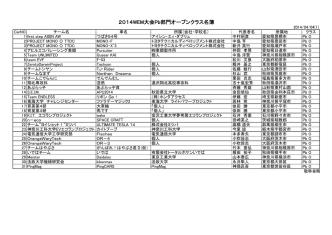 2014WEM大会Pb部門オープンクラス名簿