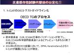 OECD TGのプロセス 皮膚感作性試験代替法の公定化①
