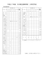 平成27年度 大分県立高等学校 入学式予定(PDF:80KB)