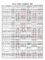 平成27年4月分一覧表(PDF)はこちら