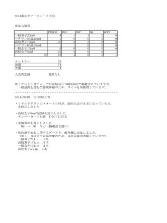 2014森山サマーウォーク大会 参加人数等 FINISH DNS DNF DQ