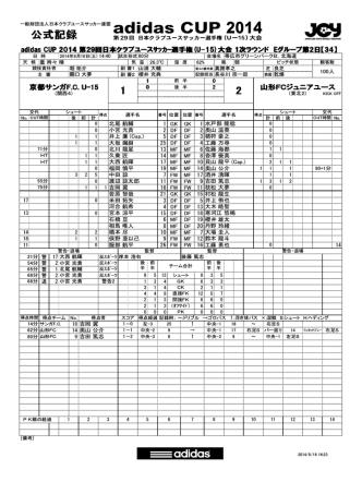 2 1 公式記録 - JCY | 一般財団法人日本クラブユースサッカー連盟