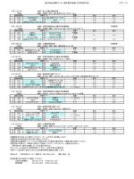 第62回山梨県サッカー選手権大会兼川手杯争奪大会