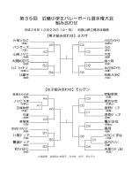 第35回 近畿小学生バレーボール選手権大会 組み合わせ