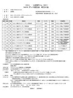 NJDC ダンス競技会 埼玉大会