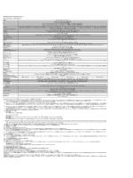 HP ProBook 650 G1/CT Notebook PC