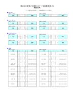 第18回日韓青少年夏季スポーツ交流事業(受入) 競技結果