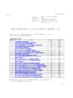 上場ETF(管理会社:野村アセットマネジメント)に関する