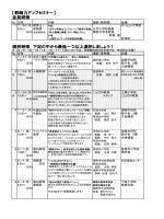 平成26年度 湖南市 全員研修・教師力セミナー