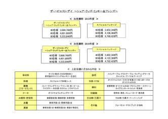 (Microsoft PowerPoint - WEB\227p\214\251\220\317\227\341\(HPD