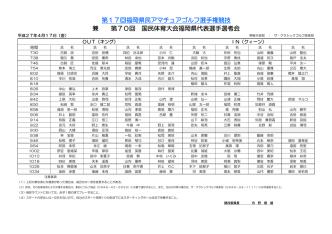 4/17(金) 組合せ表