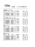 対校の部 (- 0.2 m) OB・OPの部 1組 (- 0.7 m) 2組(+ 0.0 m) 3組(+ 0.0 m)