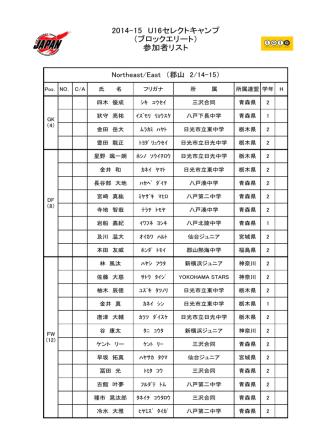 2014-15 U16セレクトキャンプ (ブロックエリート) 参加者リスト