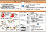 感震ブレーカー等の性能評価ガイドラインについて(概要)