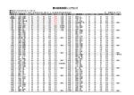 第50回秋津原シニアカップ