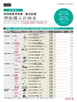 理振 重点設備 購入計画リスト ver3.1 [7044KB pdfファイル]