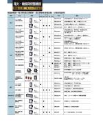電力・機器用保護機器 機能/仕様一覧セレクション(884KB)