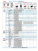 接続確認機種一覧表「2014年11月04日時点」(PDF:867KB