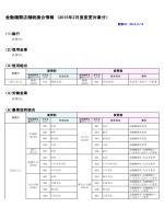 金融機関店舗統廃合情報 (2015年2月度変更対象分)
