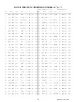 男子研修会AB成績 - 関東高等学校ゴルフ連盟;pdf