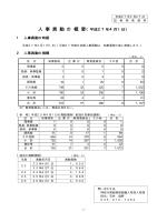 人 事 異 動 の 概 要(平成27年4月1日);pdf