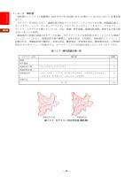 2_レッドリスト【動物】( pdf : 5346KB )