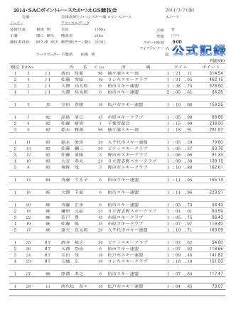 2014・SACポイントレースたかつえGS競技会 9:00