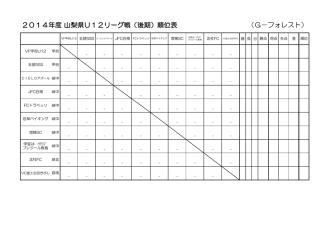 2014年度 山梨県U12リーグ戦(後期)順位表 (G-フォレスト)