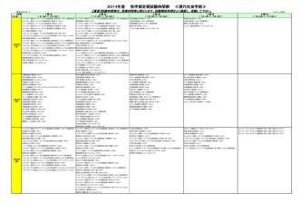 2014年度 秋学期定期試験時間割 ≪現代社会学部≫