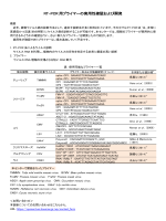 RT-PCR 用プライマーの実用性確認および開発