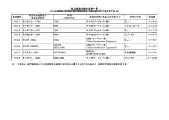 2014年少数特例基準適合車) [PDF 27KB]