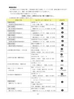 14障害福祉しおり当事者団体 (PDF:156KB)