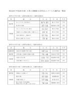 第24回(平成26年度) 小泉八雲顕彰文芸作品コンクール入選