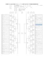 高円宮賜杯 第35回全日本学童マクドナルド・トーナメント福岡市大会及び