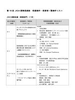 第 10 回 JICA 理事長表彰 受賞案件・受章者一覧案件リスト
