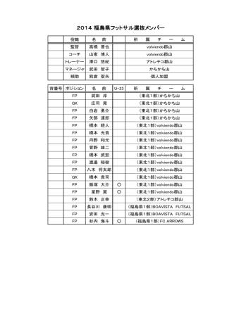 2014 福島県フットサル選抜メンバー