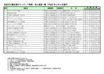 秋田市介護支援ボランティア制度 受入施設一覧(平成27年2月4日現在)
