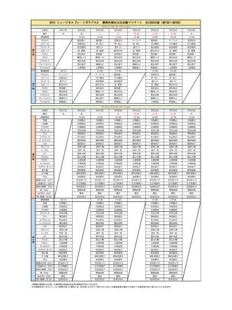 2015 ミュージカル『レ・ミゼラブル』 静岡市清水文化会館マリナート 全12