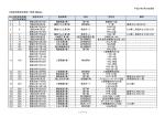 平成27年2月25日現在 救急用具型式承認一覧表(国産品) No. 特定
