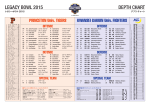 Roster - LEGACY BOWL 2015