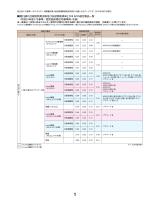 PDFファイル - YKK ap