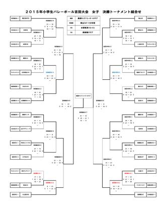 2015年小学生バレーボール吉田大会 女子 決勝